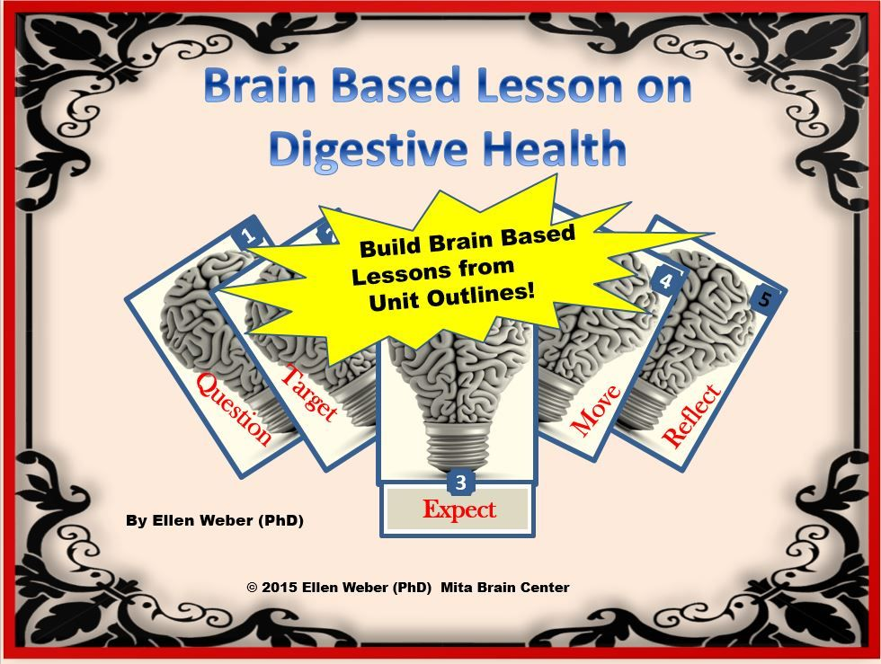 Tasks, Lessons, Tests and Unit Outlines for Digestive