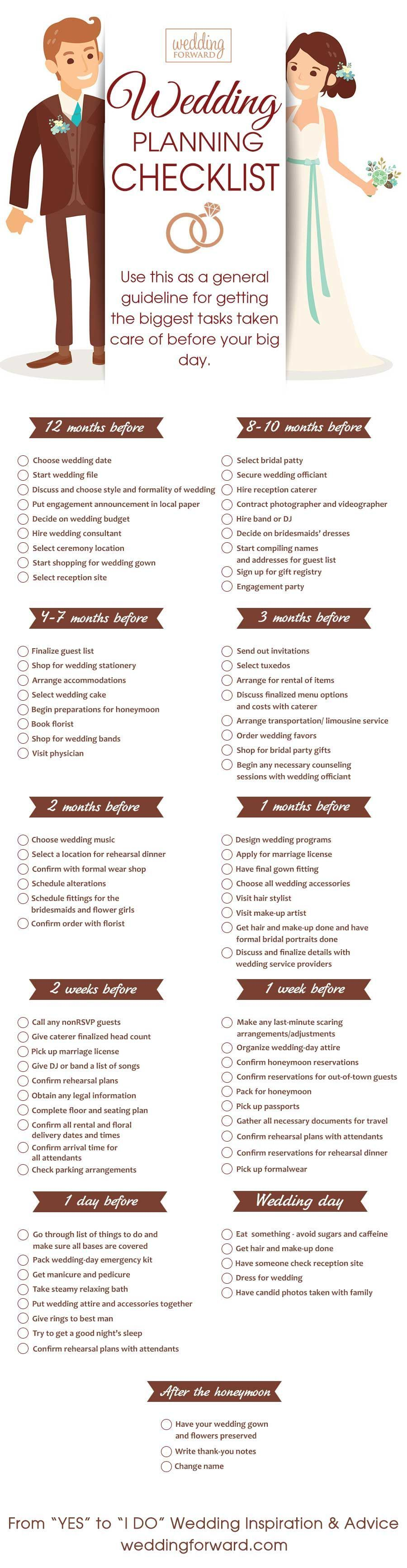 Month Wedding Planning Timeline  See More HttpWww