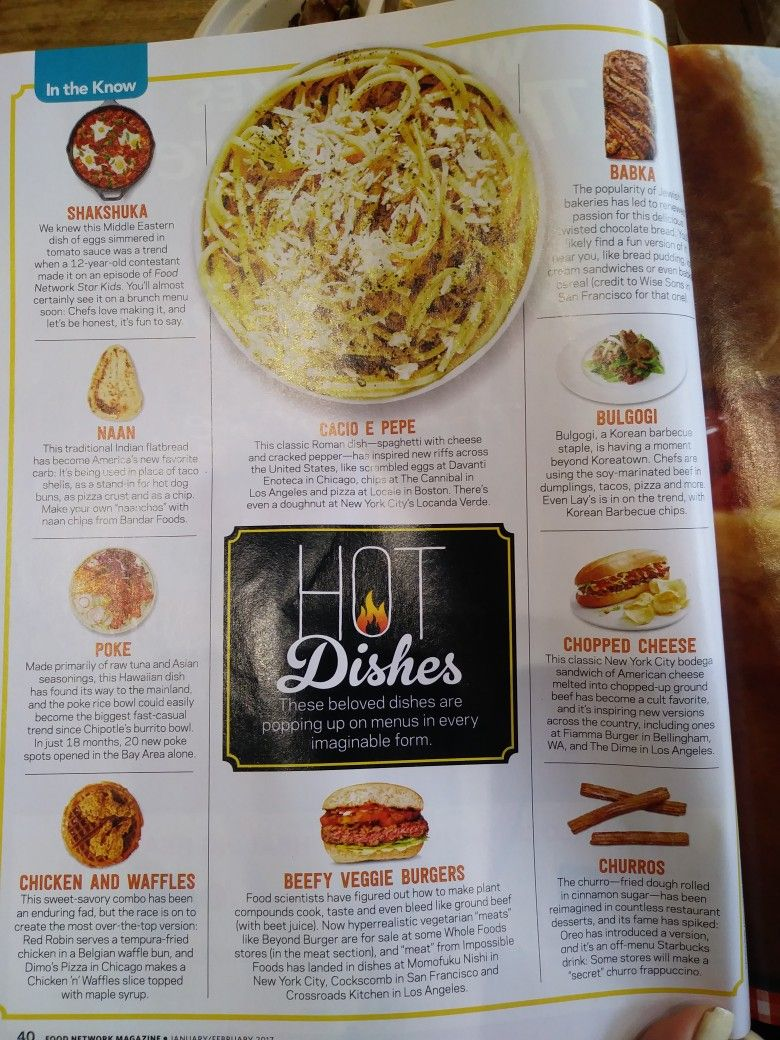 Pin By Elizabeth Singer On Food Food Bulgogi Shakshuka