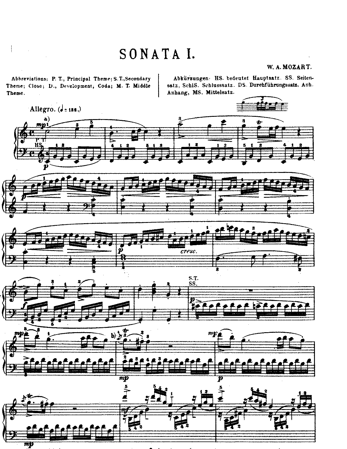 Pin By Helka Lousa On Musiikki Piano