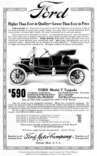 Ford Introduces The Model T 1908 Ford Models Ford Classic Cars