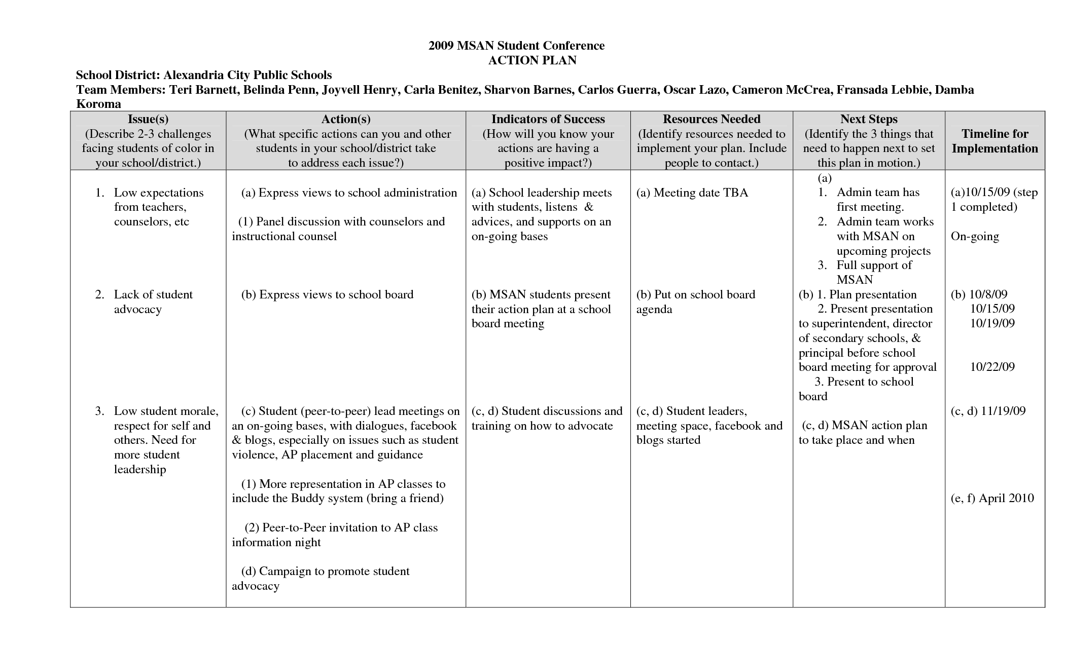 Sample Student Action Plan Template