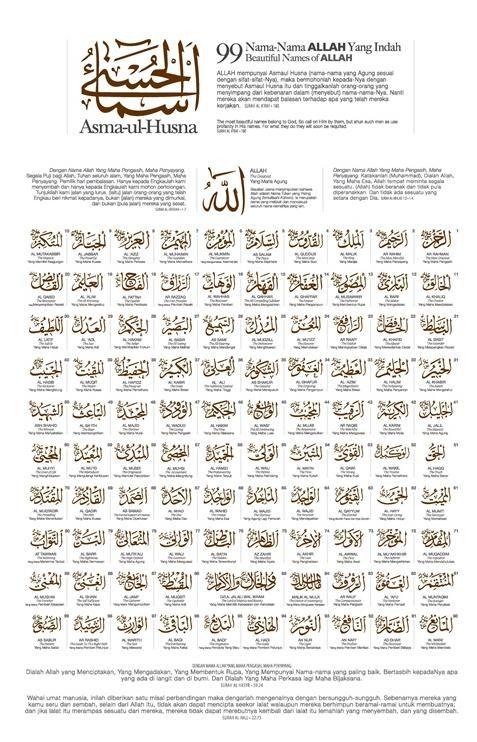 Arti Asmaul Husna : asmaul, husna, Allah, (Pengertian, Fadhilatnya), Ingin, Berkongsi, Dengan, Kawan, Semua, Maksud, Kelebihan, Ul-Husna…, Infographic, Powerpoint,, Allah,, Names