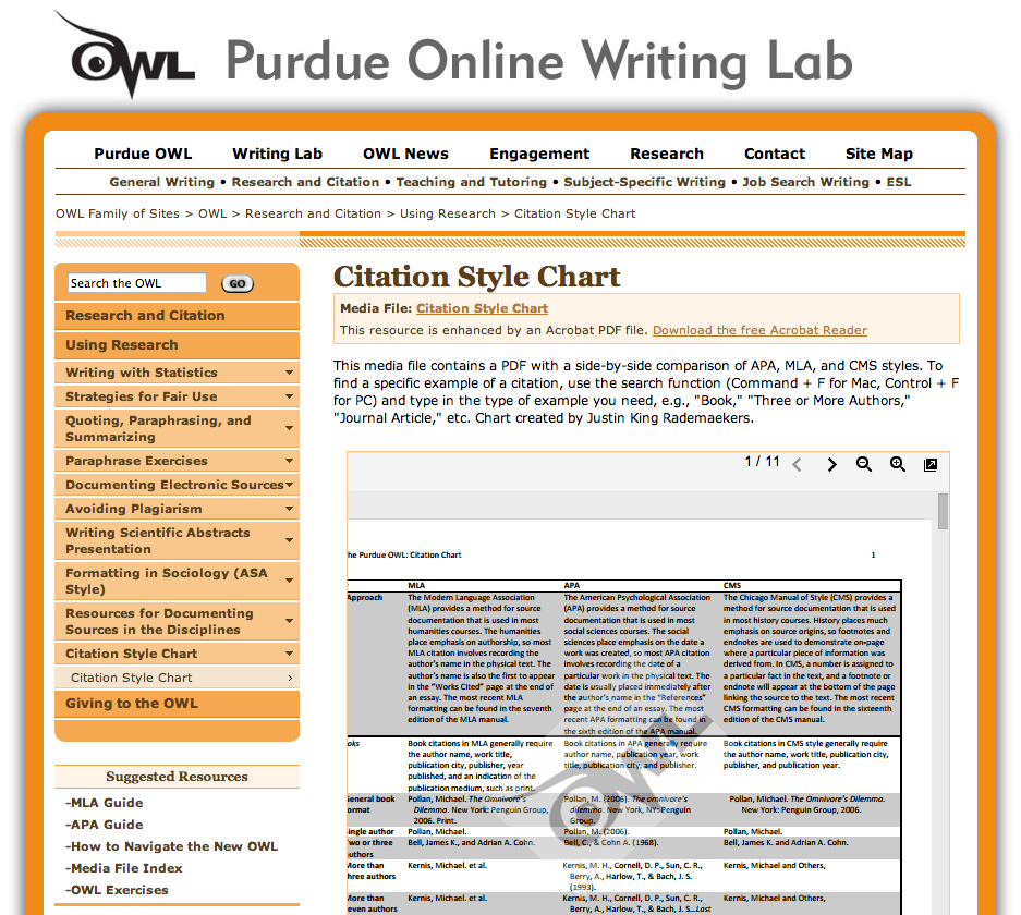 Purdue Owl Citation Style Chart A Side By Side Comparison Of APA