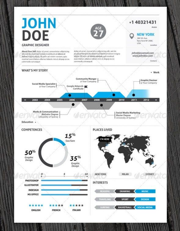 1000+ images about Infographic Cv on Pinterest | Resume tips ...