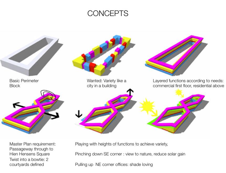 Risultati immagini per mixed use housing references for Concept 8 architects