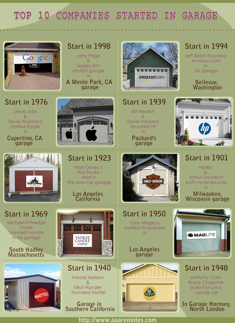 1216781cab8  Top 10 companies started in a garage   infographic by aaaremotes.