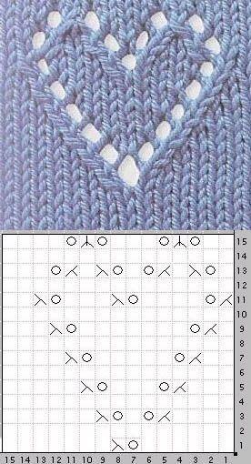 Lace Knit Heart - #Heart #KNIT #Lace #babyknittingpatterns