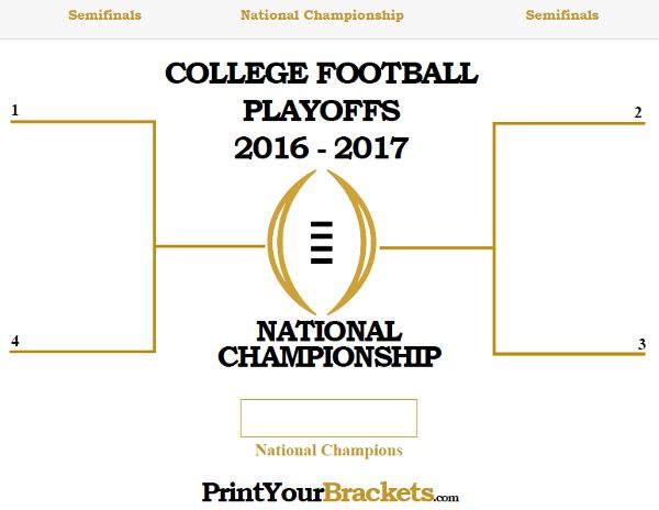 Printable  College Football Playoff Bracket  Playoff