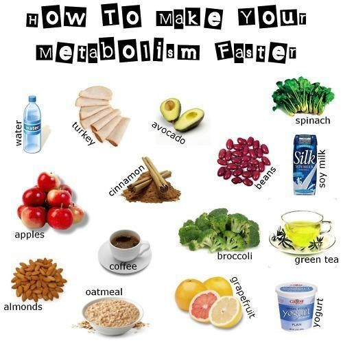 faster metabolism !!!  eating , fit , healthy !