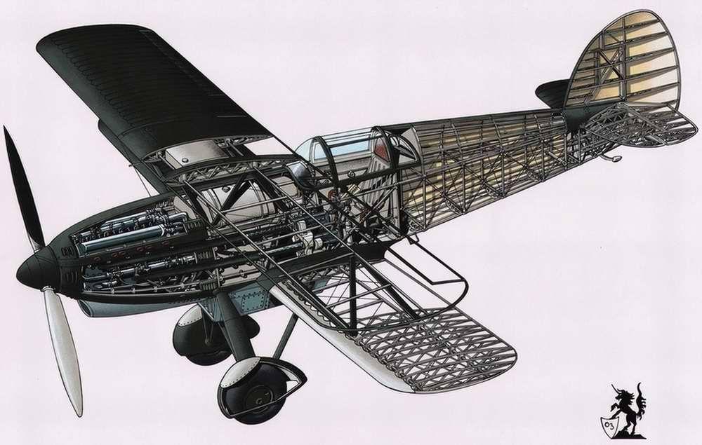 Avia B-534 de 1935