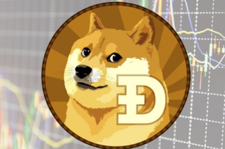 Dogecoin Price Analysis This Year Dogecoin Has A Noticeable Surge In Its Price Cryptocurrency Bitcoin Mining Pool