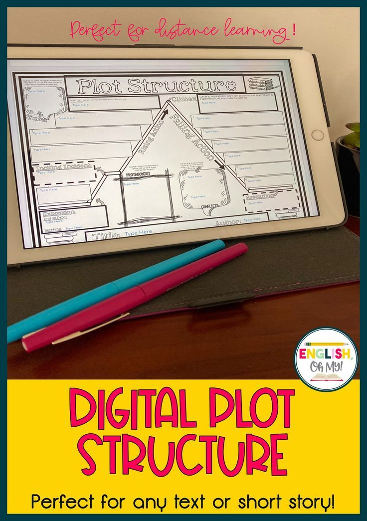 Digital Plot Structure Distance Learning Google