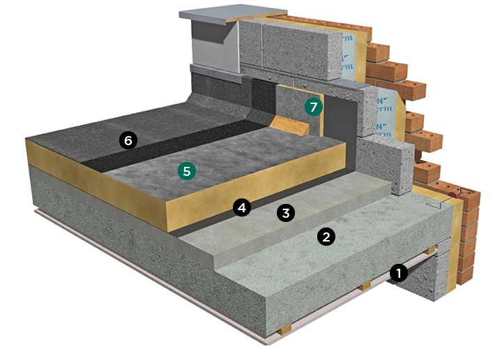 Flat Roof Concrete Deck Quinn Building Products Flat Roof Insulation Flat Roof Concrete Deck