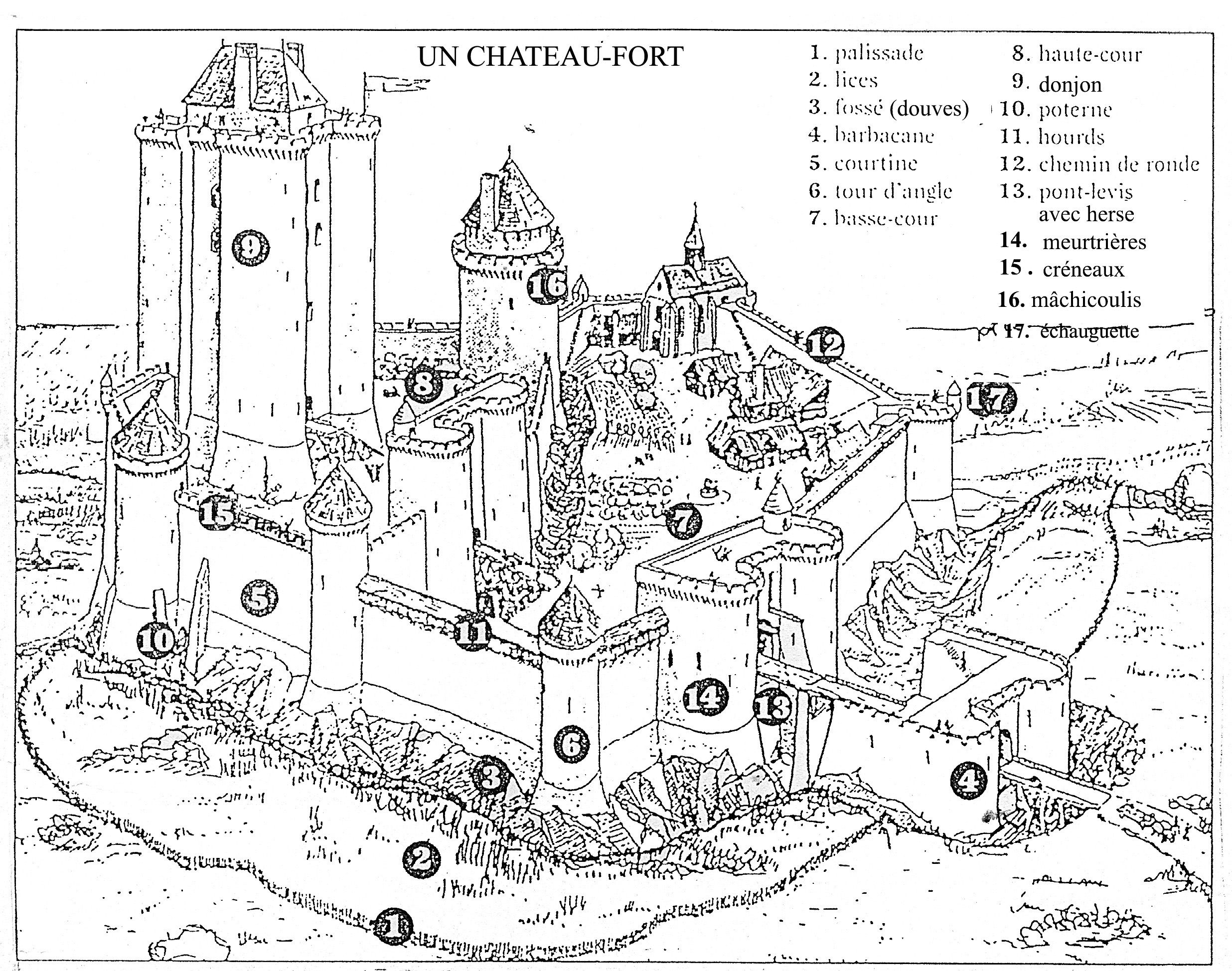 Dessin Chateau Fort