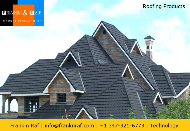 Philippines Roofing Products Market Size Trends And Forecast 2018 Franknraf Market Research Gable Roof Design Types Of Roofing Materials Roof Design