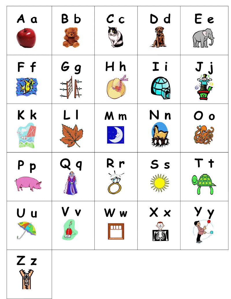 Alphabet Chart pdf | Education - Literacy | Pinterest
