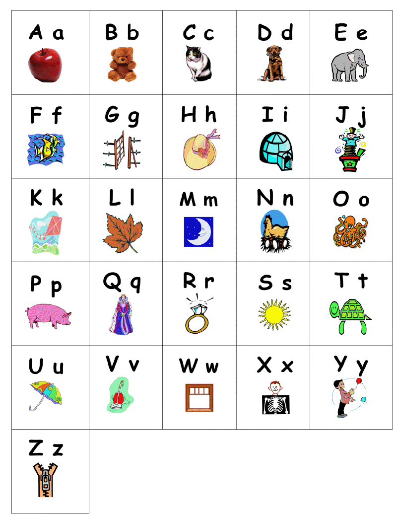 picture about Alphabet Chart Printable Pdf named Alphabet Chart pdf Training - Literacy Abc chart