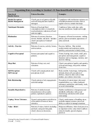 Gordons 11-functional-health-patterns BSN Stuff Pinterest - nursing care plan example