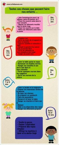 Les Solutions De Super Nanny Pour Un Enfant Calme Et Serein Avec Images Education Bienveillante Education Enfant Taches Menageres Quotidiennes