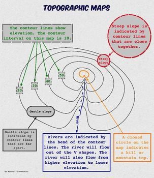 Topographic Maps Infographic And Quiz Perfect To Use When