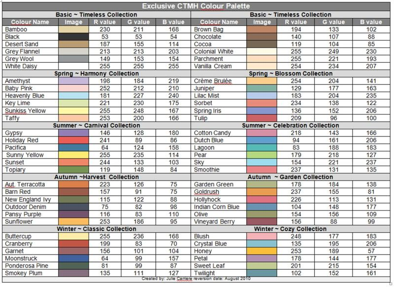 rbg colors for ctmh from julie carriere another chart best to see
