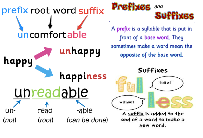 english root words dictionary pdf