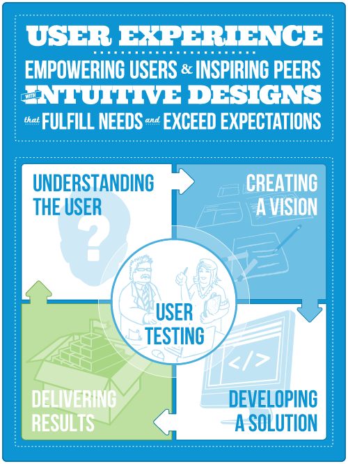the importance of usability in health it  cerner com