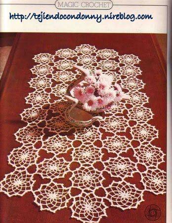 Tejidos a crochet   ganchillo   patrones: tejido crochet=ganchillo ...