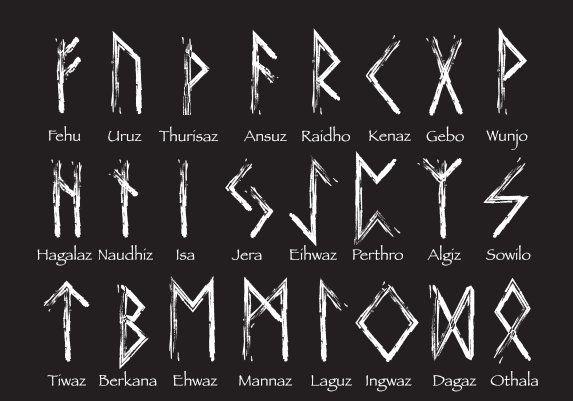 Photo of Das ältere Futhark – Ein Runen Alphabet voller Magie