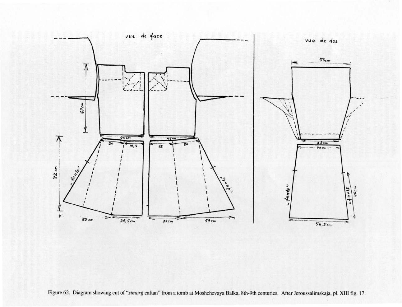 Diagram Showing Cut Of S Mor Caftan From A Tomb At