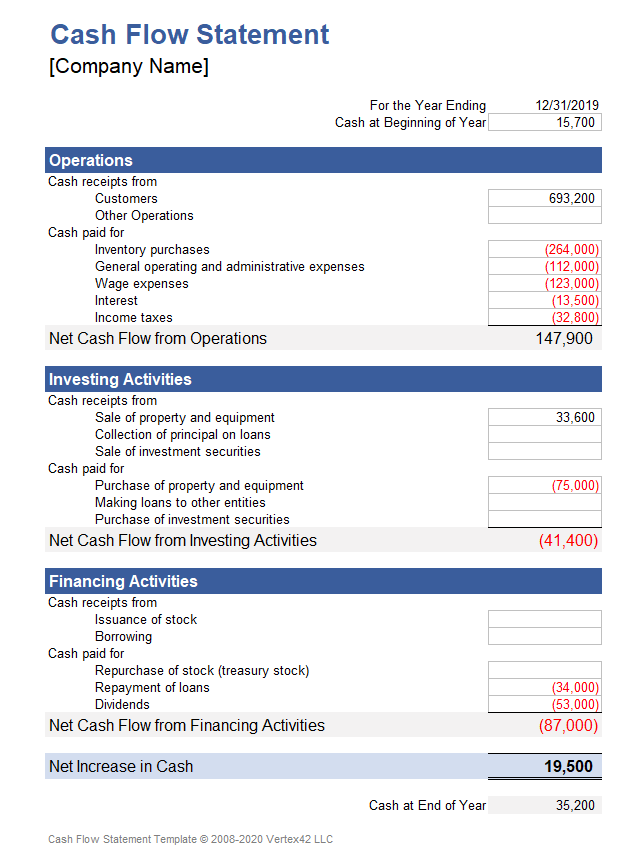 Download A Free Cash Flow Statement Template For Excel This Statement Of Cash Flows Will Augment Your Balance Cash Flow Statement Statement Template Cash Flow