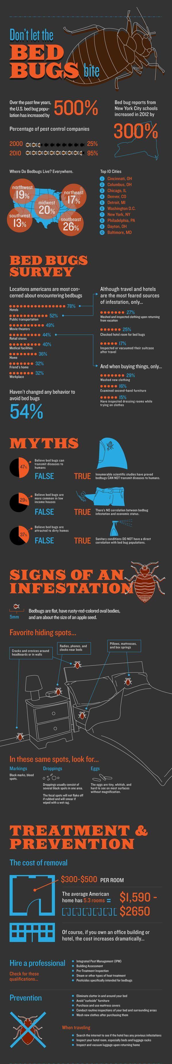0f1c01fdbe94bc491d6954f58a408405 - How To Get Rid Of Bed Bugs While Backpacking
