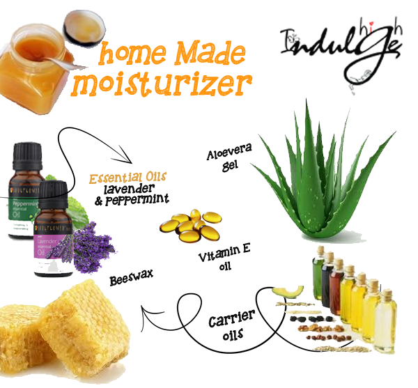 Homemade Skin Care: Pin By DEBBIE VAN RENSBURG On Stuff To Try