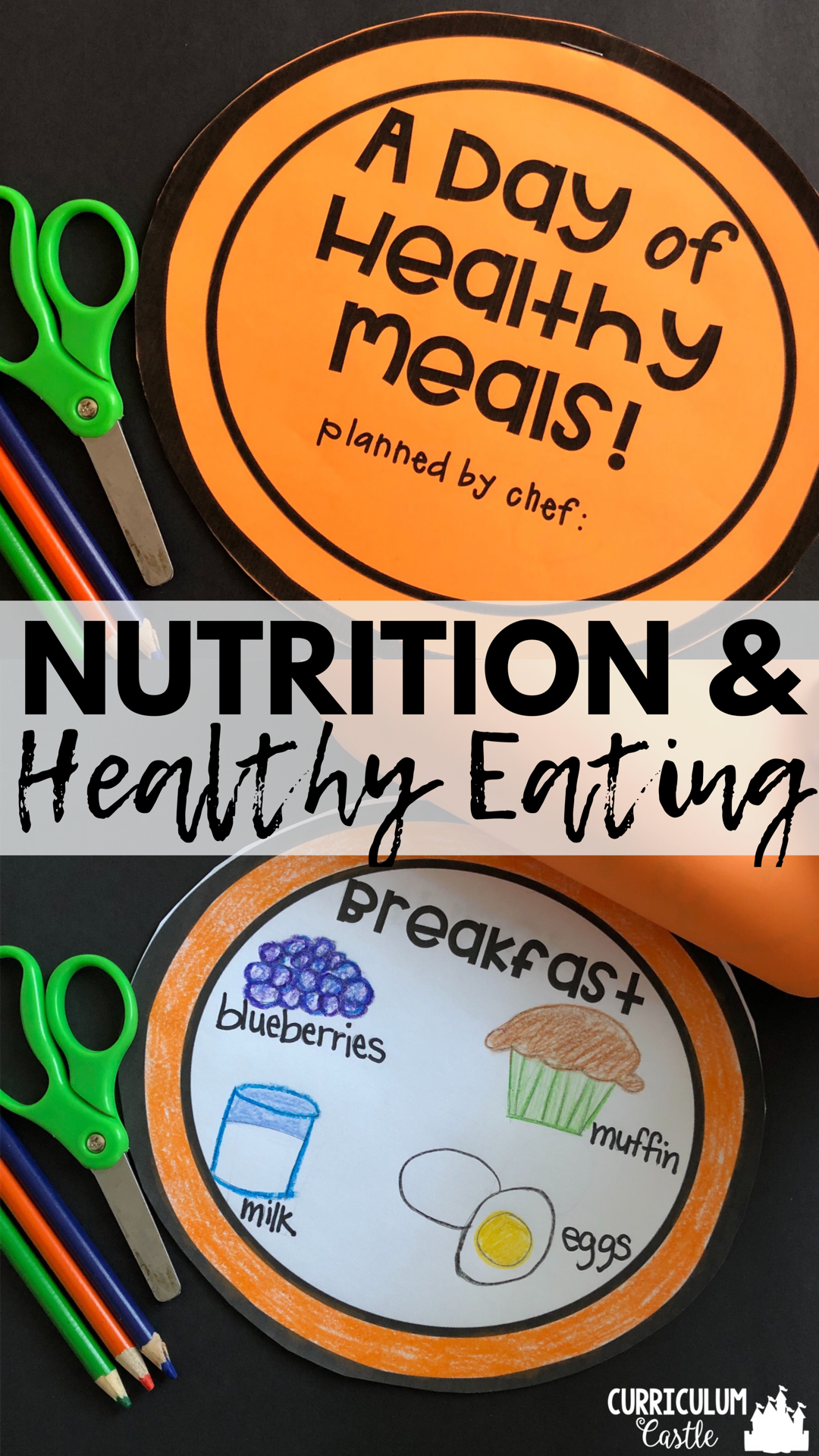 Healthy Eating Nutrition Amp Food Groups 1st Amp 2nd