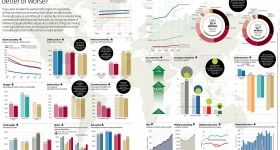 Is The World Getting Better Or Worse Infographic