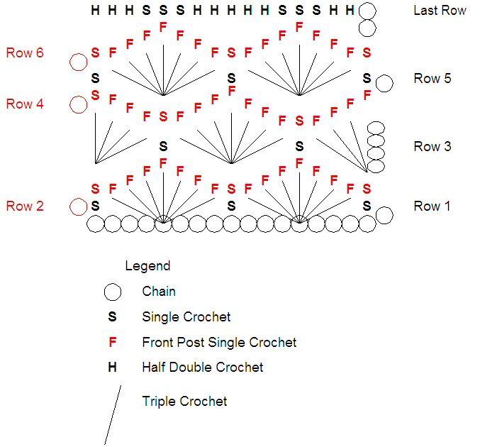 Crochet Umbrella Shells - Chart | CROCHET diagramme | Pinterest ...