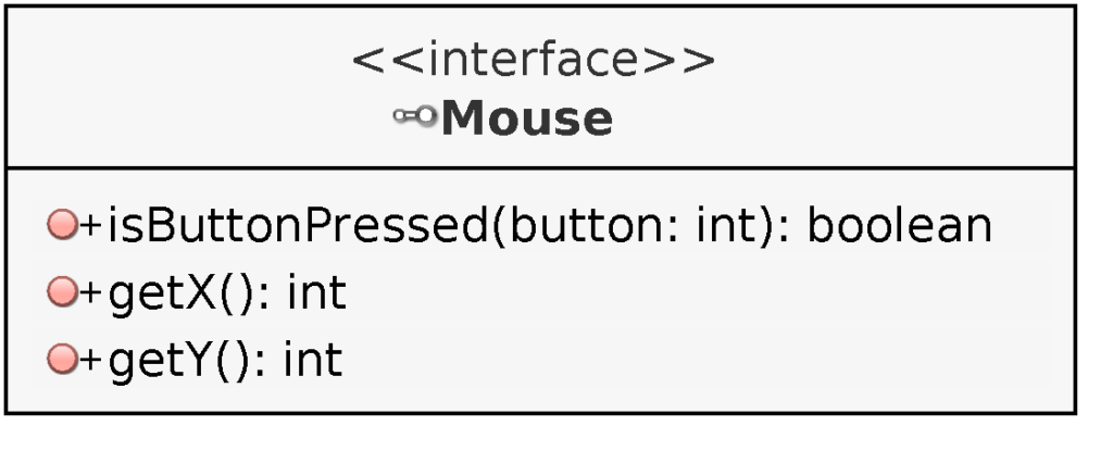 Awt Gui Facade 6 Mouse And Game Loop Pattern Design Facade