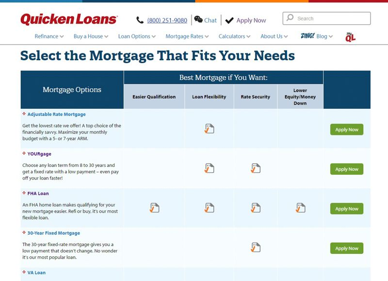 Best Mortgage Lenders Of 2020 Mortgage Loans Best Mortgage