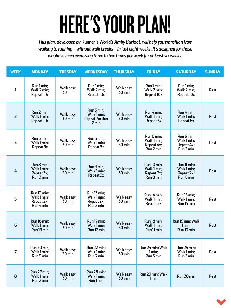 Runners World, Cardio Challenge, Gym For