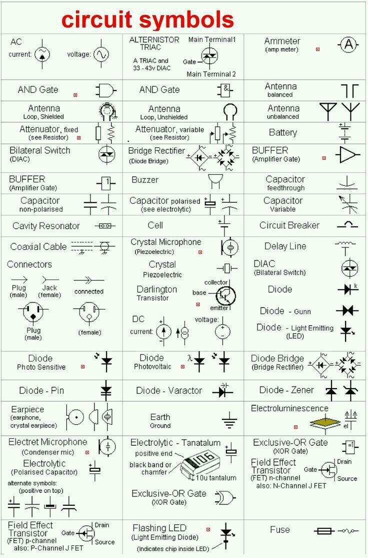 Symbols Electrical Engineering Projects Electrical Circuit Symbols Electrical Engineering