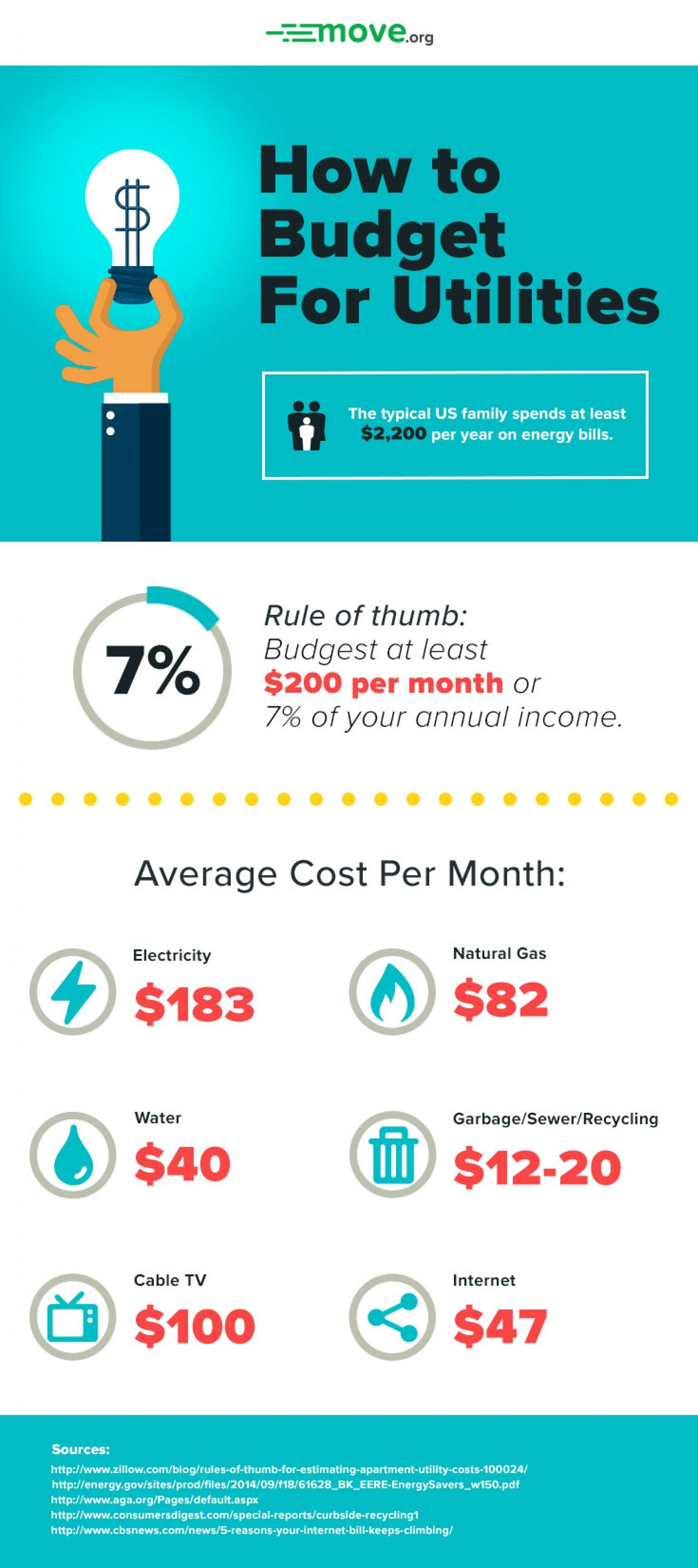 Average Cost Of Heat Per Month Modern Interior Paint Colors Check More At Http Mindlessapparel Com Average Cost Of Gas Bill Budgeting Average Electric Bill