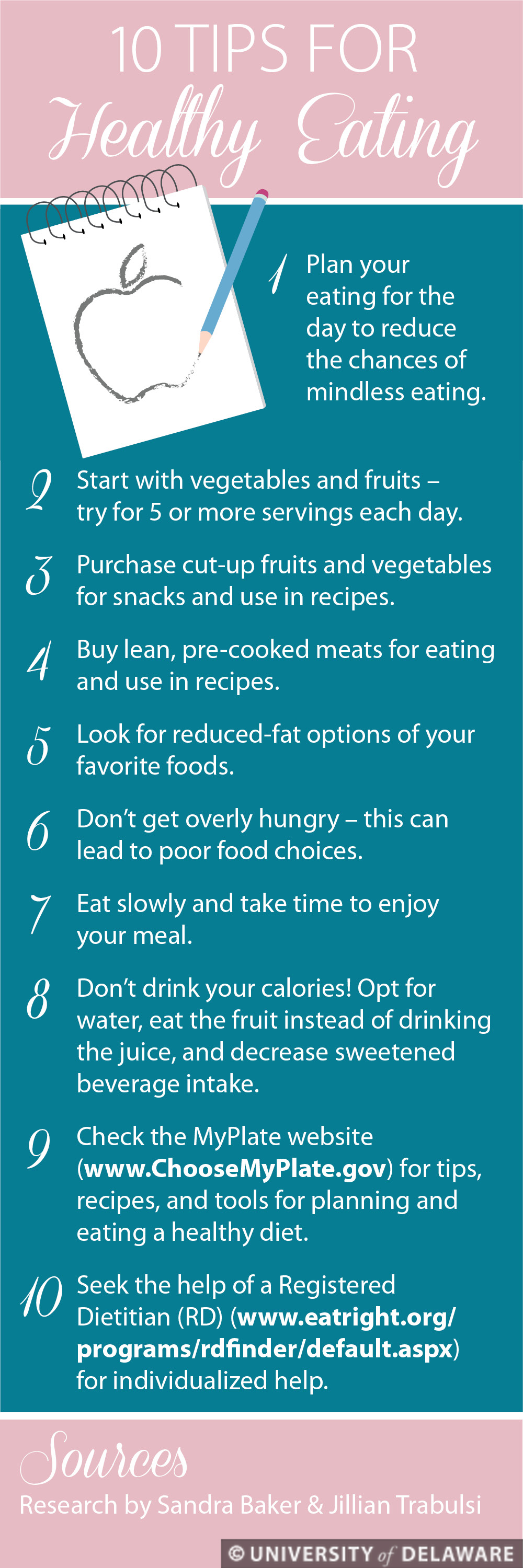 10 Tips for Healthy Eating - research provided by UD professors in Behavioral Health & Nutrition