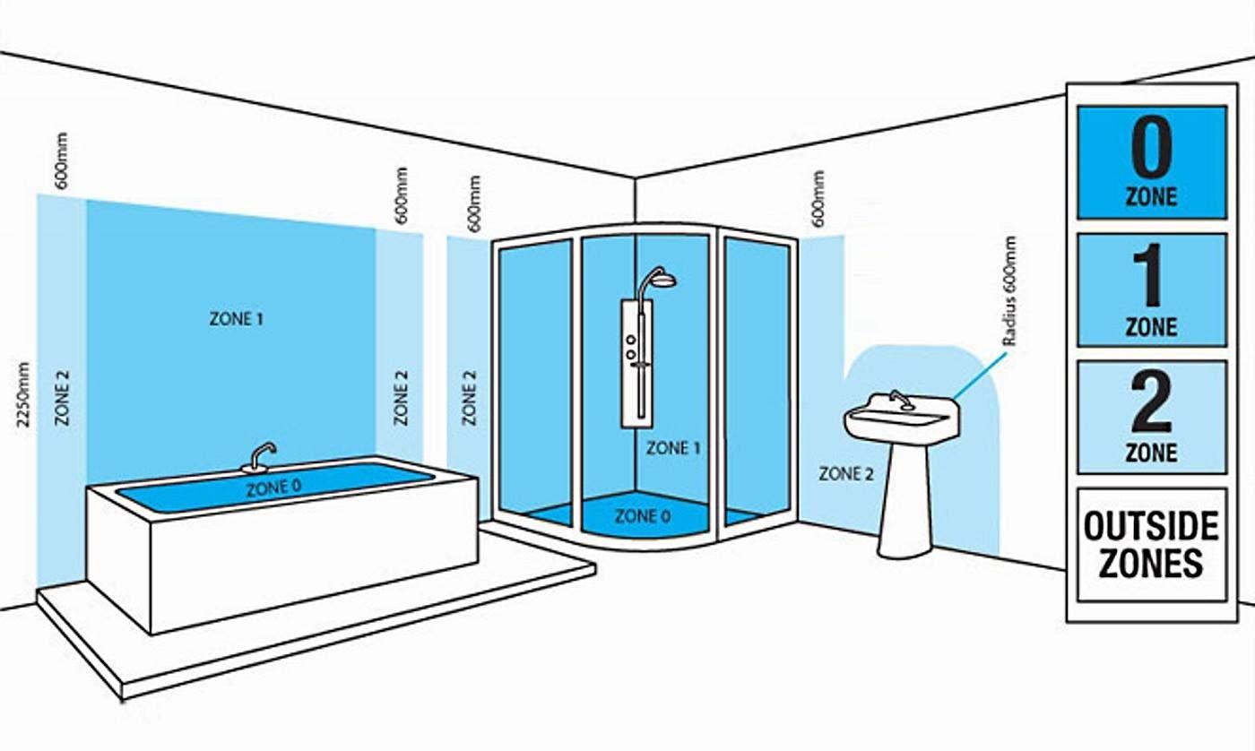 Bathroom Lighting Zones | HOMYRACKS | Bathroom Lighting Regulations Wiring Diagram |  | HOMYRACKS