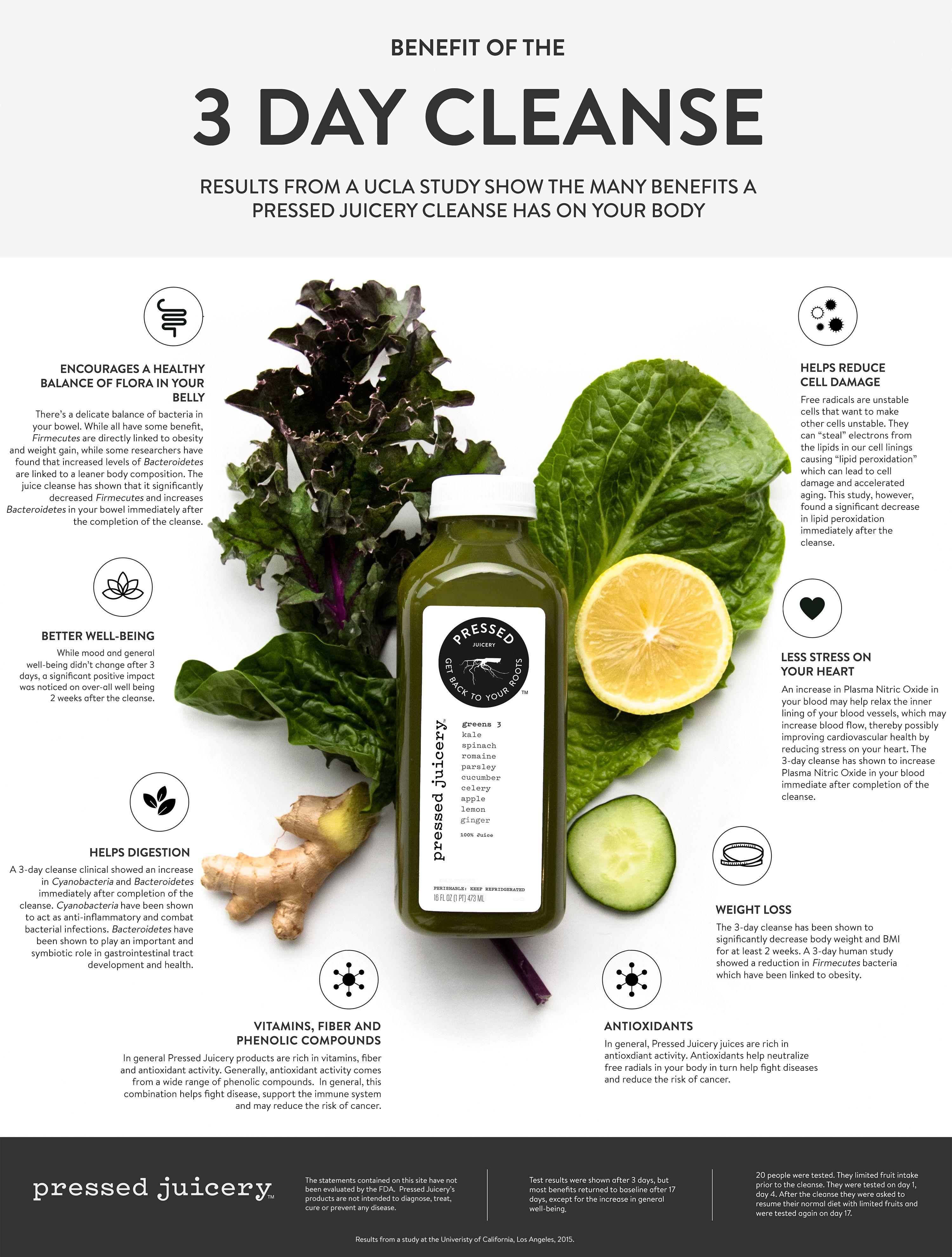 benefits of juice cleanse | pressed juicery | juice cleanse