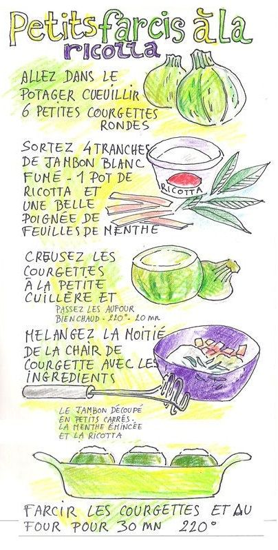 Petits Farcis a la Ricotta (Tambouille) | Recette ...
