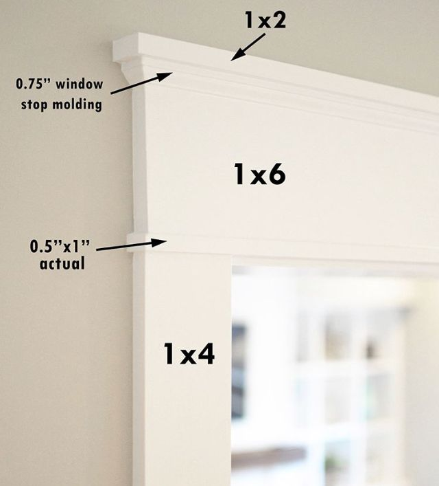 Pin By Molly Jones On Decorating In 2020 Craftsman Window Trim Interior Door Trim Interior Window Trim