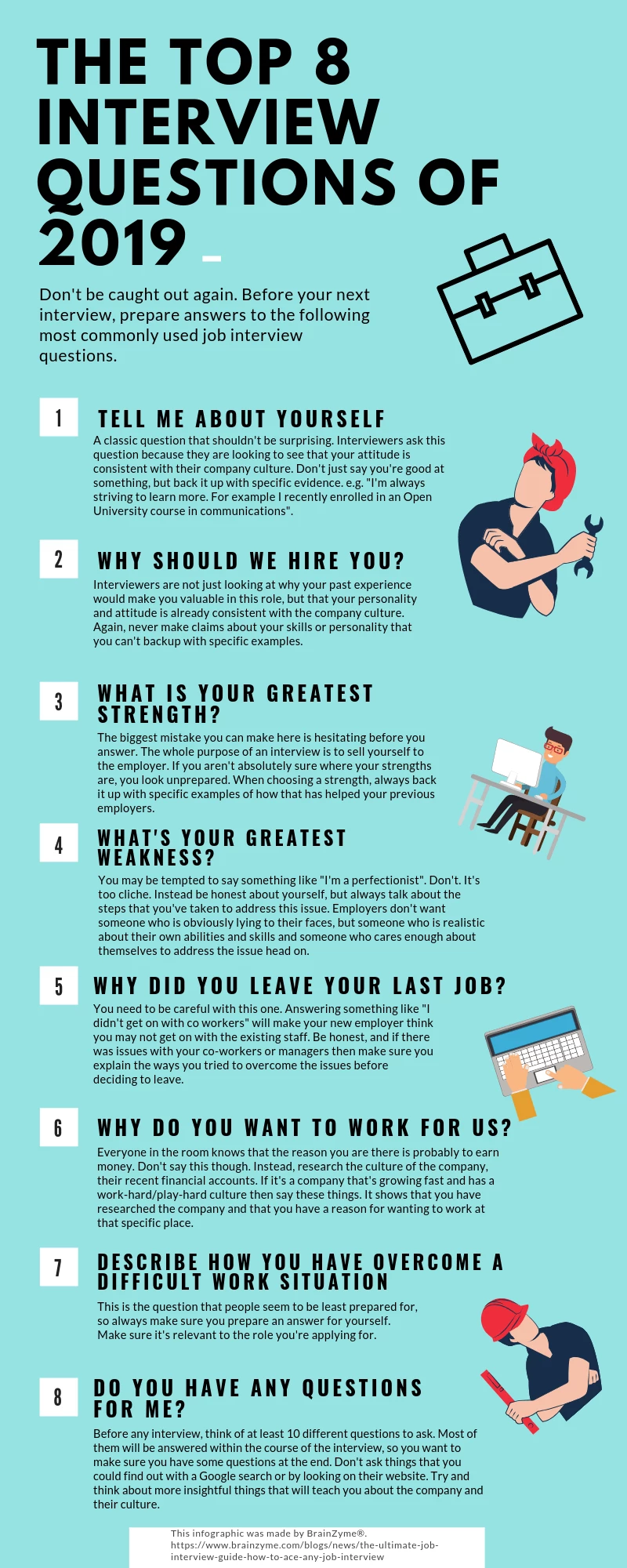 Job interview answers - Job Interview Tips A StepByStep ...
