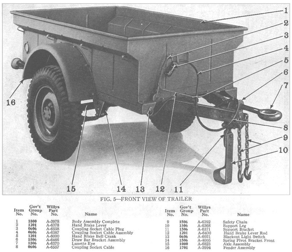 small resolution of trailer 1 4ton willys bantam part colours colors