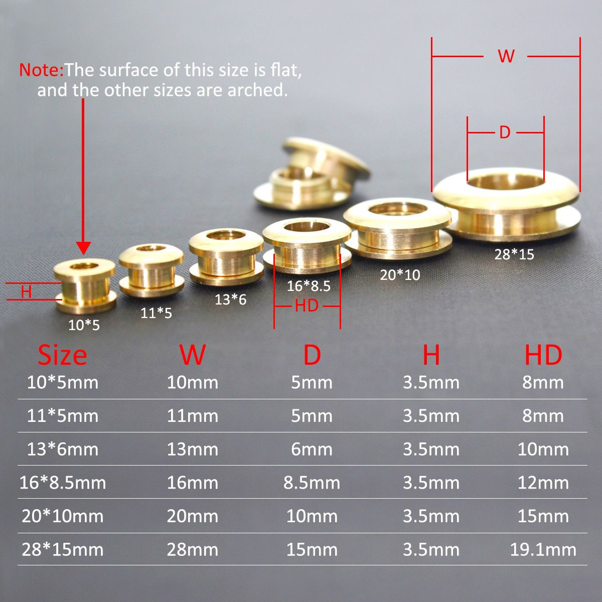 Details About Solid Brass Eyelets Screw On Eyelet With Washer